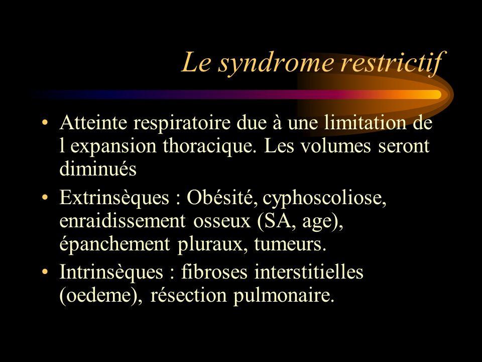 Le syndrome restrictif Atteinte respiratoire due à une limitation de l expansion thoracique.