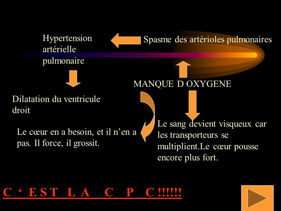 Le Cœur Pulmonaire Chronique IL Y A MANQUE D OXYGENE QUAND Pao2 < 60 mm hg, Sao2 < 90 mm hg