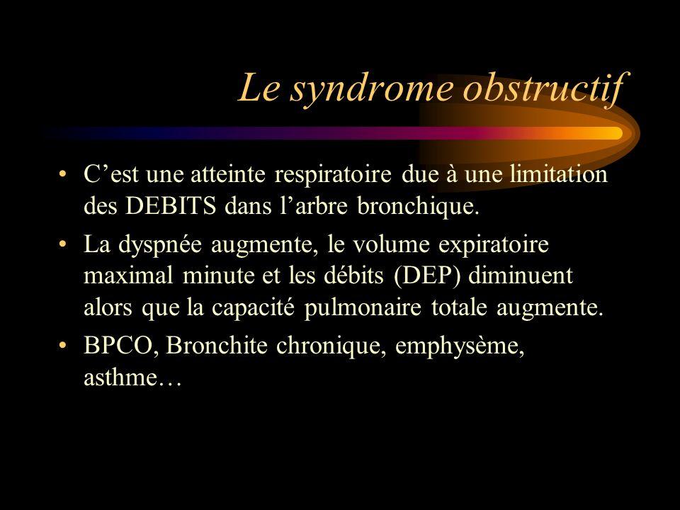 Le syndrome obstructif Cest une atteinte respiratoire due à une limitation des DEBITS dans larbre bronchique.