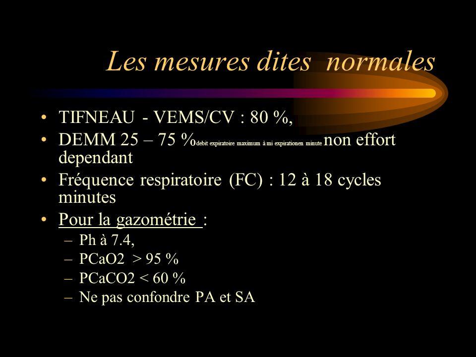 Les mesures dites normales TIFNEAU - VEMS/CV : 80 %, DEMM 25 – 75 % debit expiratoire maximum à mi expirationen minute non effort dependant Fréquence respiratoire (FC) : 12 à 18 cycles minutes Pour la gazométrie : –Ph à 7.4, –PCaO2 > 95 % –PCaCO2 < 60 % –Ne pas confondre PA et SA