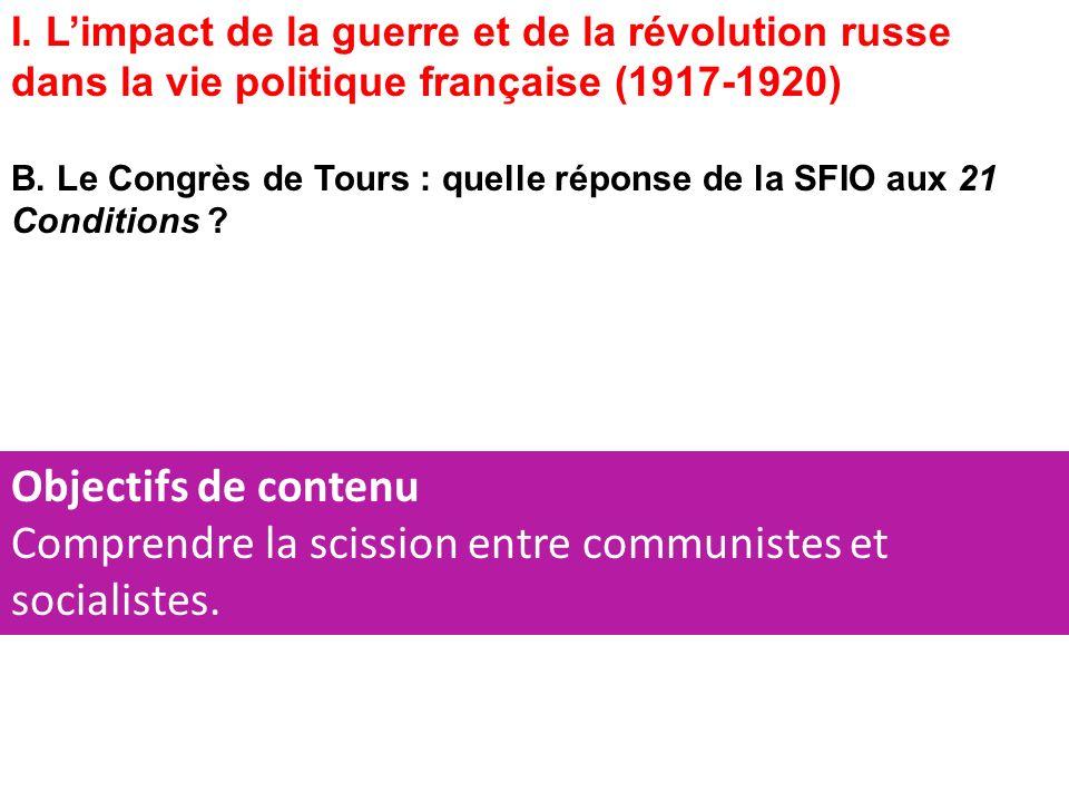 I.Limpact de la guerre et de la révolution russe dans la vie politique française (1917-1920) B.