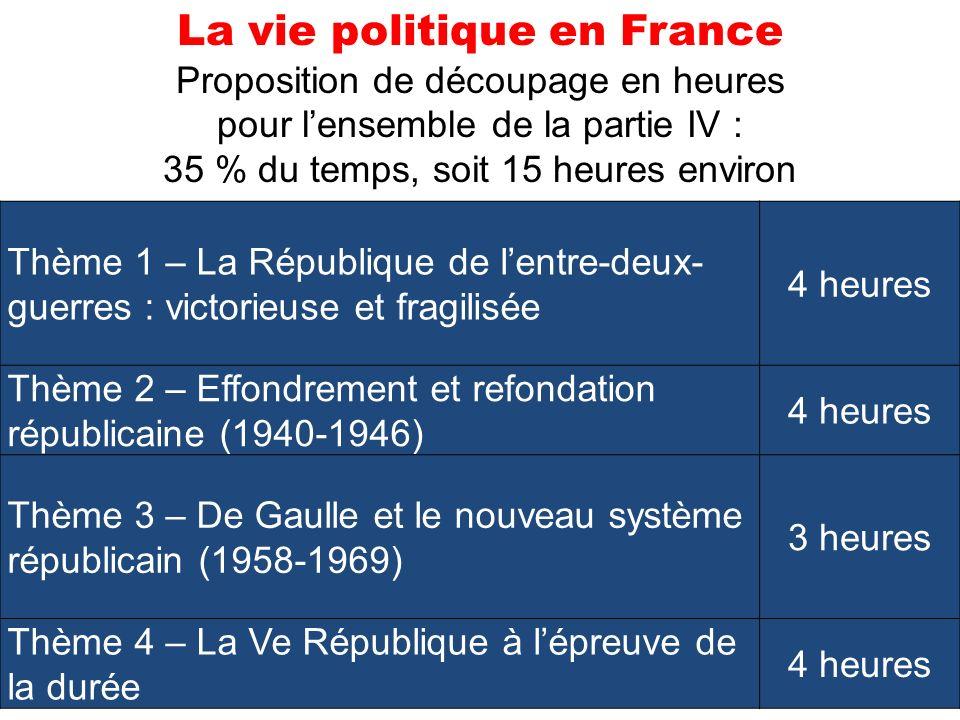 La vie politique en France Proposition de découpage en heures pour lensemble de la partie IV : 35 % du temps, soit 15 heures environ Thème 1 – La République de lentre-deux- guerres : victorieuse et fragilisée 4 heures Thème 2 – Effondrement et refondation républicaine (1940-1946) 4 heures Thème 3 – De Gaulle et le nouveau système républicain (1958-1969) 3 heures Thème 4 – La Ve République à lépreuve de la durée 4 heures