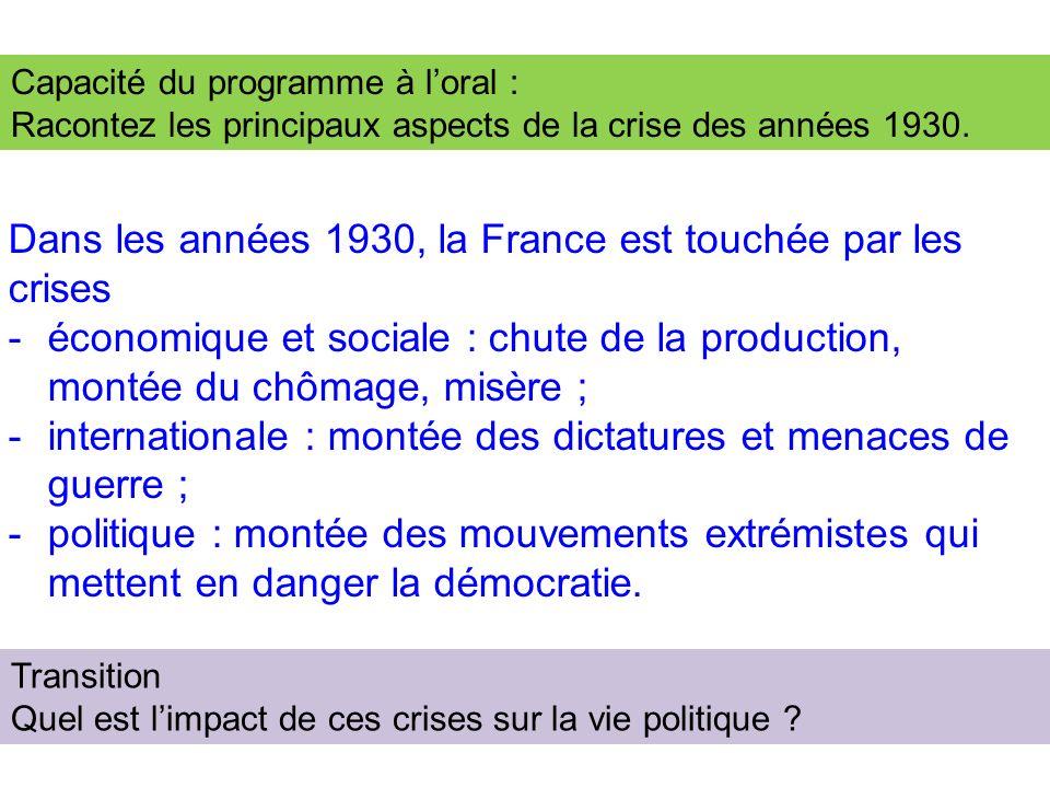 Dans les années 1930, la France est touchée par les crises -économique et sociale : chute de la production, montée du chômage, misère ; -internationale : montée des dictatures et menaces de guerre ; -politique : montée des mouvements extrémistes qui mettent en danger la démocratie.