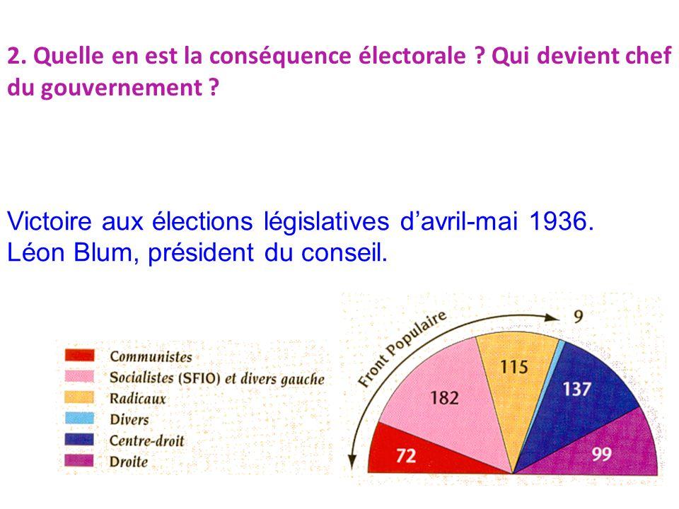 2.Quelle en est la conséquence électorale . Qui devient chef du gouvernement .
