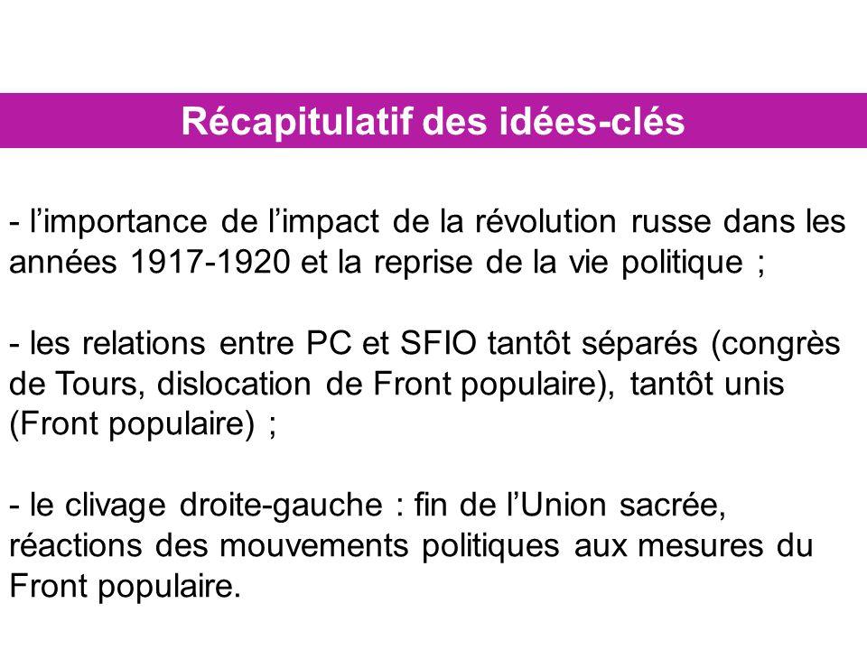 Vendredi 31 décembre 1920 http://gallica.bnf.fr Expliquer que les « unes » participent à la formation dune opinion publique et quelles entretiennent le débat politique.