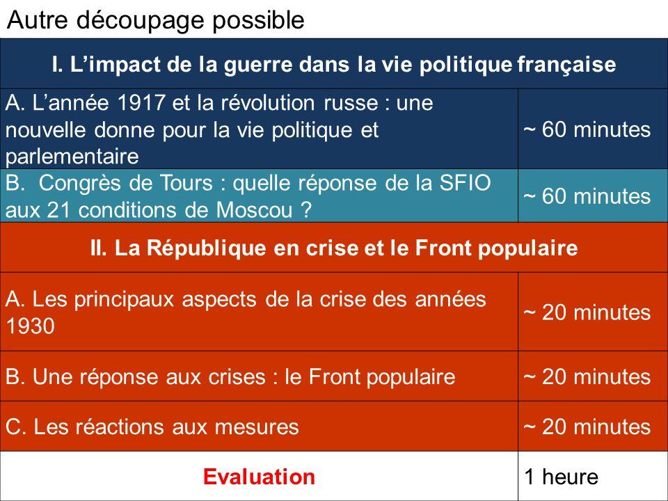 Autre découpage possible I.Limpact de la guerre dans la vie politique française A.