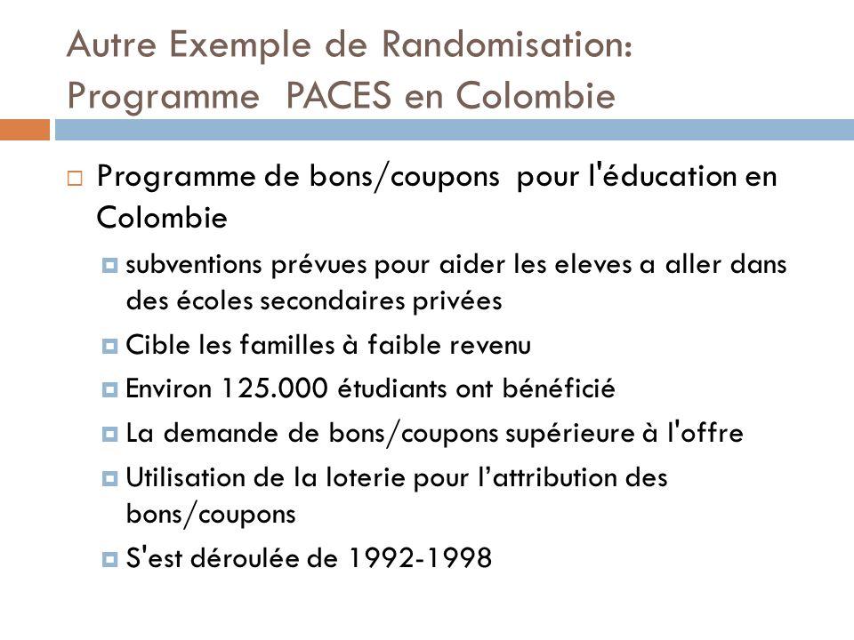 Autre Exemple de Randomisation: Programme PACES en Colombie Programme de bons/coupons pour l éducation en Colombie subventions prévues pour aider les eleves a aller dans des écoles secondaires privées Cible les familles à faible revenu Environ 125.000 étudiants ont bénéficié La demande de bons/coupons supérieure à l offre Utilisation de la loterie pour lattribution des bons/coupons S est déroulée de 1992-1998