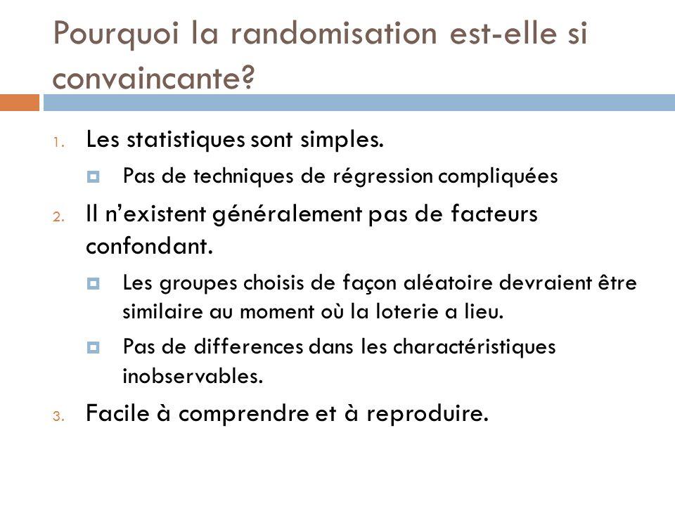 Pourquoi la randomisation est-elle si convaincante.