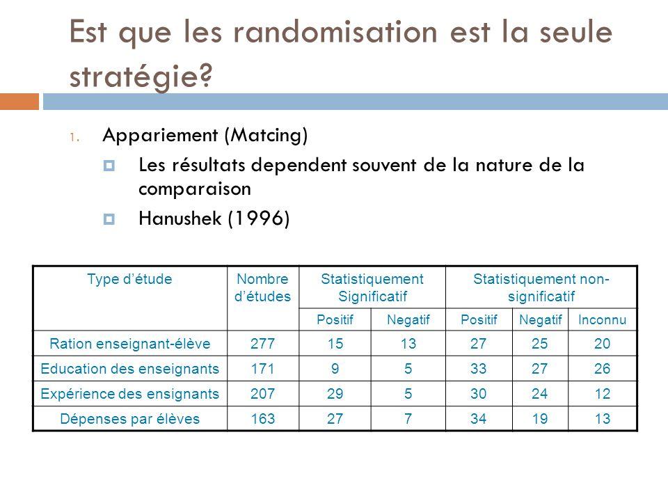 Est que les randomisation est la seule stratégie. 1.