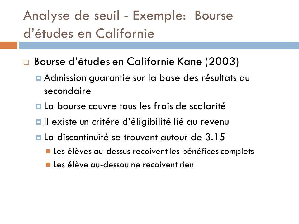 Analyse de seuil - Exemple: Bourse détudes en Californie Bourse détudes en Californie Kane (2003) Admission guarantie sur la base des résultats au secondaire La bourse couvre tous les frais de scolarité Il existe un critére déligibilité lié au revenu La discontinuité se trouvent autour de 3.15 Les élèves au-dessus recoivent les bénéfices complets Les élève au-dessou ne recoivent rien
