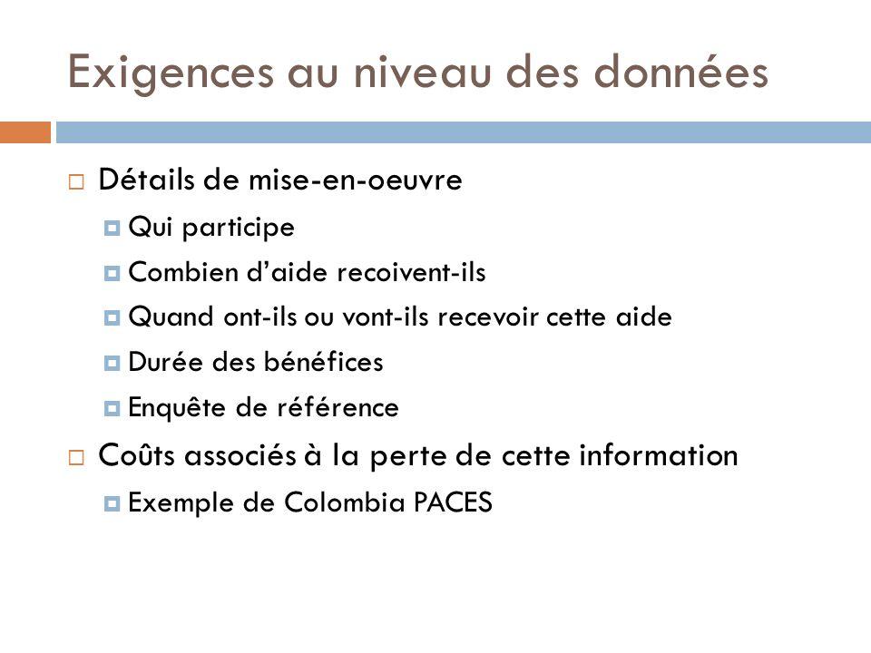 Exigences au niveau des données Détails de mise-en-oeuvre Qui participe Combien daide recoivent-ils Quand ont-ils ou vont-ils recevoir cette aide Durée des bénéfices Enquête de référence Coûts associés à la perte de cette information Exemple de Colombia PACES