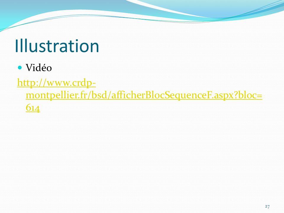 Illustration Vidéo http://www.crdp- montpellier.fr/bsd/afficherBlocSequenceF.aspx?bloc= 614 27