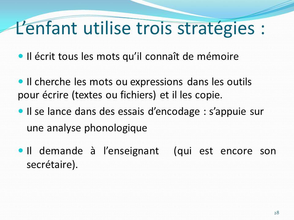 Lenfant utilise trois stratégies : Il écrit tous les mots quil connaît de mémoire Il cherche les mots ou expressions dans les outils pour écrire (text