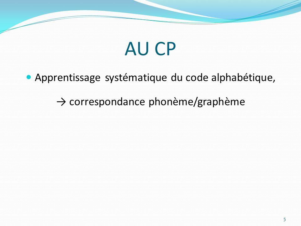 AU CP Apprentissage systématique du code alphabétique, correspondance phonème/graphème 5