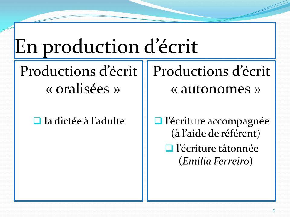En production décrit Productions décrit « oralisées » la dictée à ladulte Productions décrit « autonomes » lécriture accompagnée (à laide de référent)