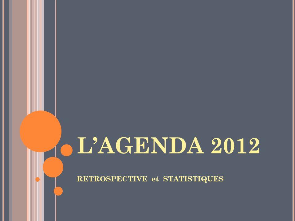 LAGENDA 2012 RETROSPECTIVE et STATISTIQUES