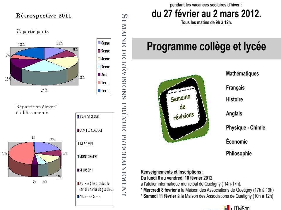 S EMAINE DE RÉVISIONS PRÉVUE PROCHAINEMENT Rétrospective 2011 75 participants Répartition élèves/ établissements