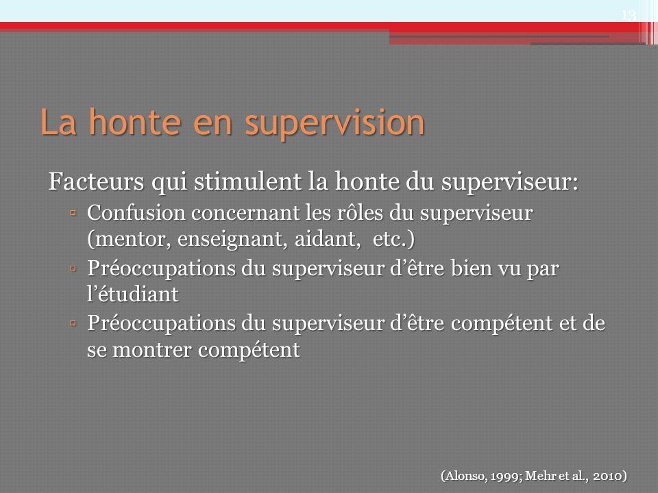 13 La honte en supervision Facteurs qui stimulent la honte du superviseur: Confusion concernant les rôles du superviseur (mentor, enseignant, aidant,