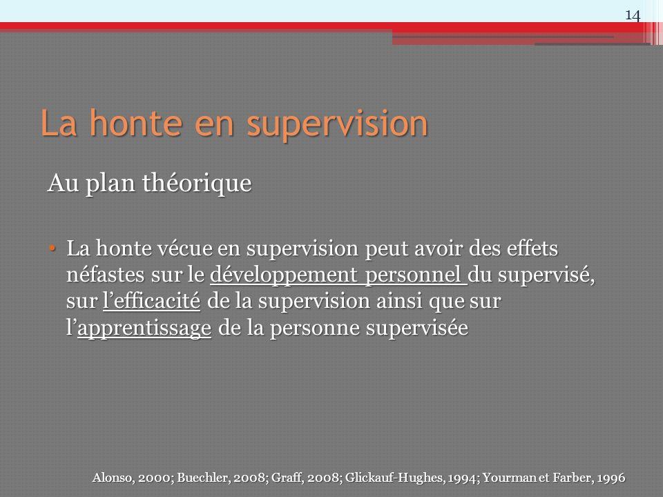 La honte en supervision Au plan théorique La honte vécue en supervision peut avoir des effets néfastes sur le développement personnel du supervisé, su
