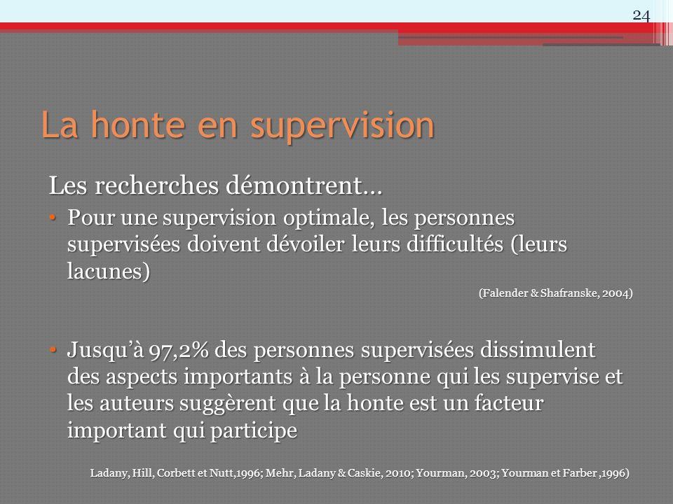 La honte en supervision Les recherches démontrent… Pour une supervision optimale, les personnes supervisées doivent dévoiler leurs difficultés (leurs