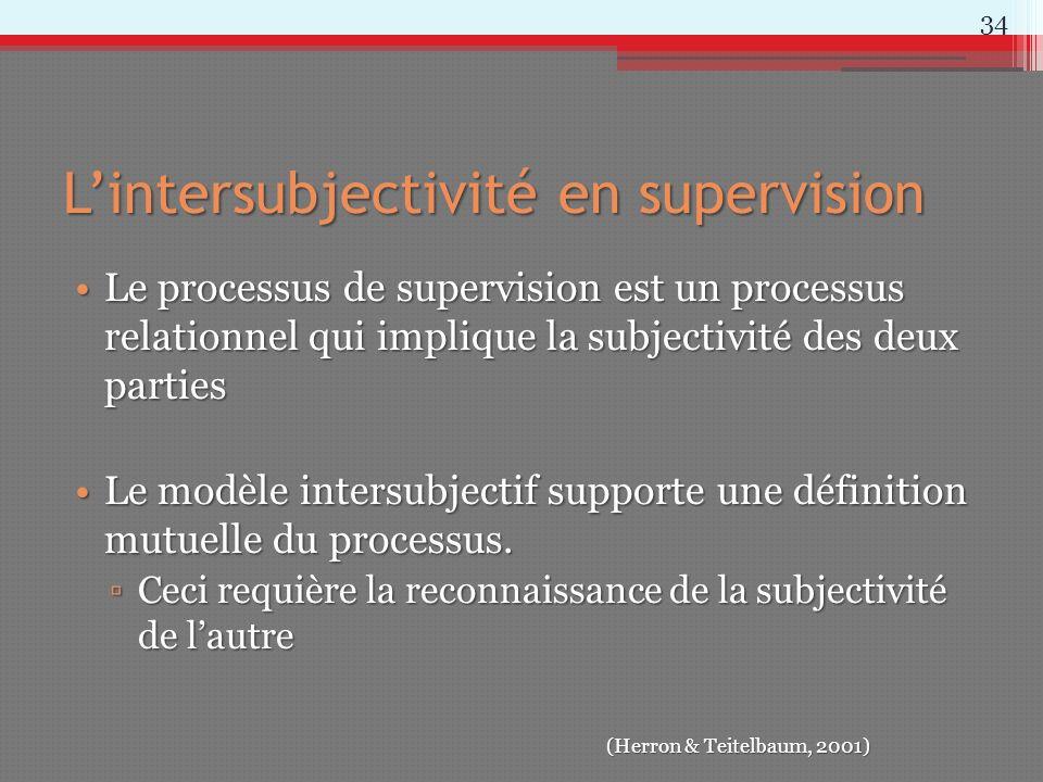 Lintersubjectivité en supervision Le processus de supervision est un processus relationnel qui implique la subjectivité des deux partiesLe processus d
