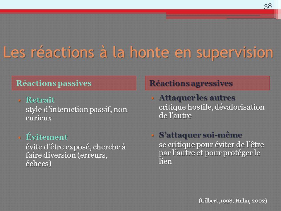 Les réactions à la honte en supervision Réactions passives Réactions agressives RetraitRetrait style dinteraction passif, non curieux ÉvitementÉviteme