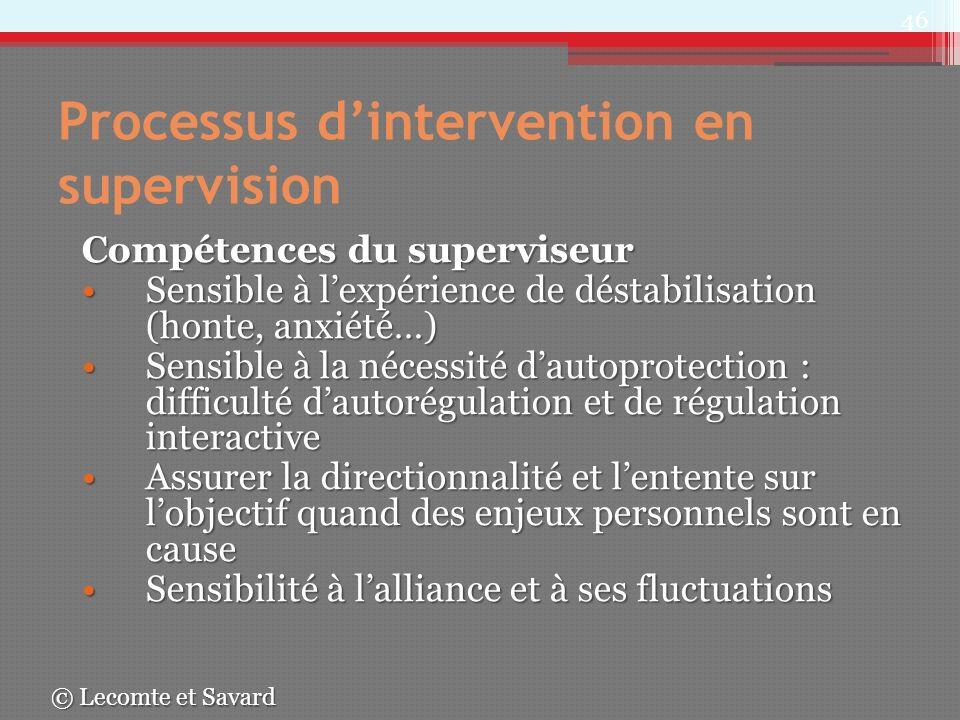 46 Processus dintervention en supervision Compétences du superviseur Sensible à lexpérience de déstabilisation (honte, anxiété…)Sensible à lexpérience