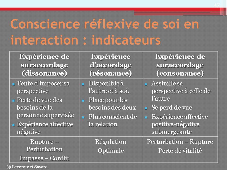 47 Conscience réflexive de soi en interaction : indicateurs Expérience de suraccordage (dissonance) Expérience daccordage (résonance) Expérience de su