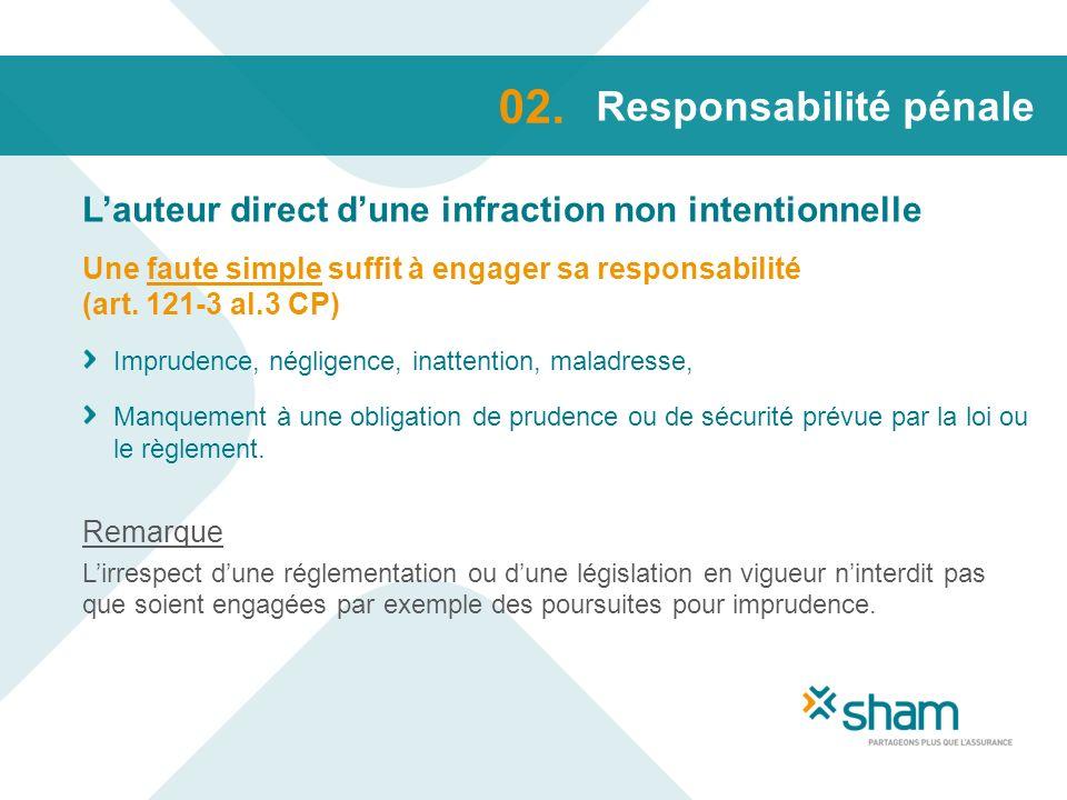Responsabilité pénale Lauteur direct dune infraction non intentionnelle 02. Une faute simple suffit à engager sa responsabilité (art. 121-3 al.3 CP) I