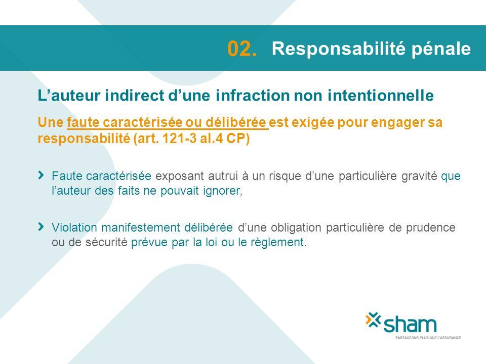 Responsabilité pénale Lauteur indirect dune infraction non intentionnelle 02. Une faute caractérisée ou délibérée est exigée pour engager sa responsab