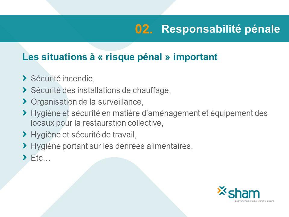 Responsabilité pénale Les situations à « risque pénal » important 02. Sécurité incendie, Sécurité des installations de chauffage, Organisation de la s