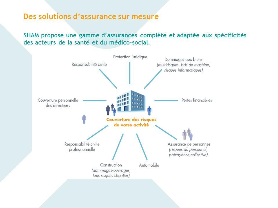 SHAM propose une gamme dassurances complète et adaptée aux spécificités des acteurs de la santé et du médico-social. Des solutions dassurance sur mesu