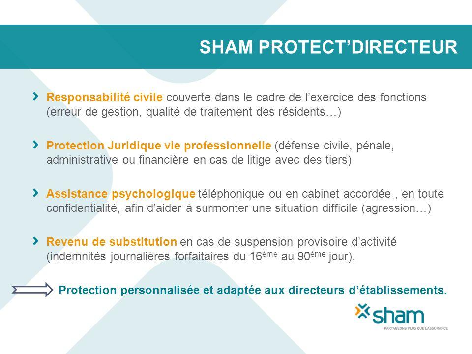 SHAM PROTECTDIRECTEUR Responsabilité civile couverte dans le cadre de lexercice des fonctions (erreur de gestion, qualité de traitement des résidents…