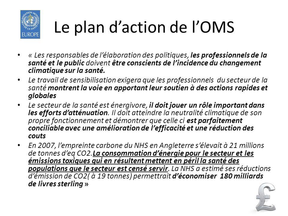 Le plan daction de lOMS « Les responsables de lélaboration des politiques, les professionnels de la santé et le public doivent être conscients de linc