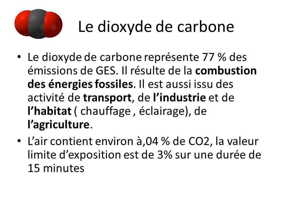 Le dioxyde de carbone Le dioxyde de carbone représente 77 % des émissions de GES. Il résulte de la combustion des énergies fossiles. Il est aussi issu