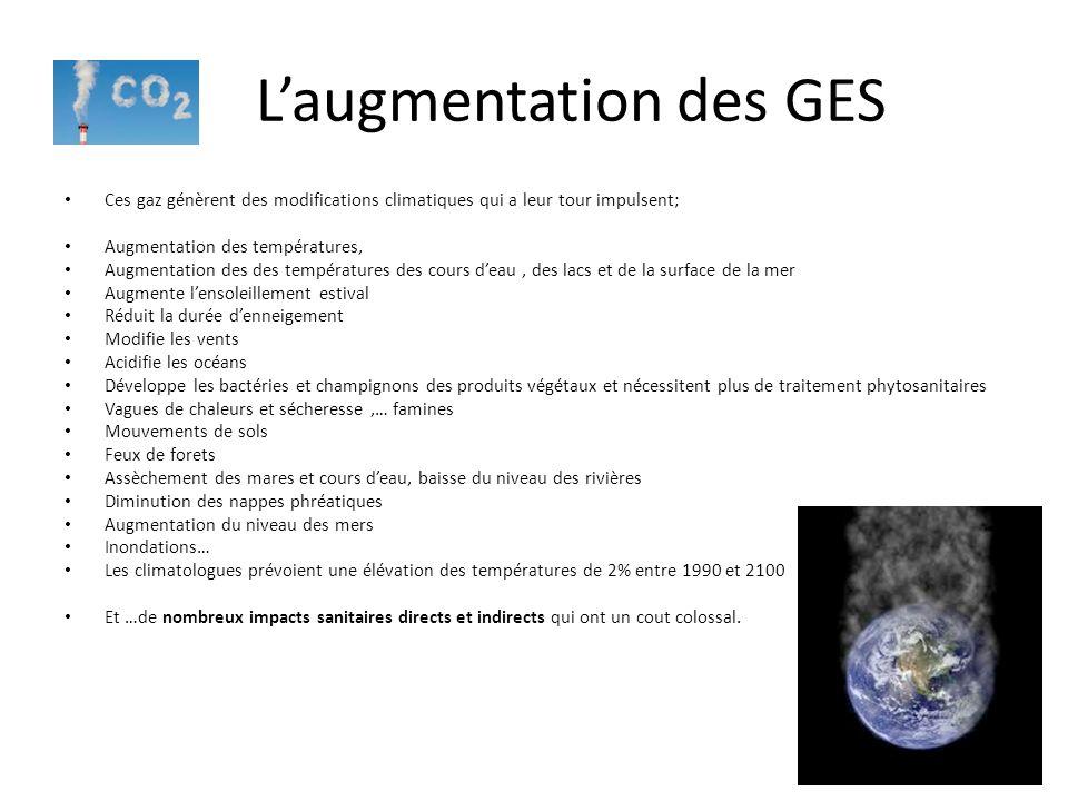 Laugmentation des GES Ces gaz génèrent des modifications climatiques qui a leur tour impulsent; Augmentation des températures, Augmentation des des te