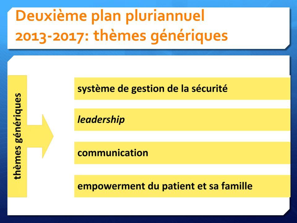 Deuxième plan pluriannuel 2013-2017: thèmes génériques