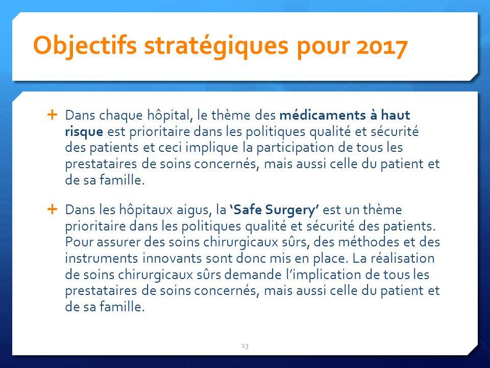 Objectifs stratégiques pour 2017 Dans chaque hôpital, le thème des médicaments à haut risque est prioritaire dans les politiques qualité et sécurité d