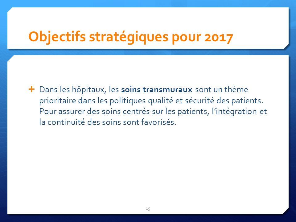 Objectifs stratégiques pour 2017 Dans les hôpitaux, les soins transmuraux sont un thème prioritaire dans les politiques qualité et sécurité des patien