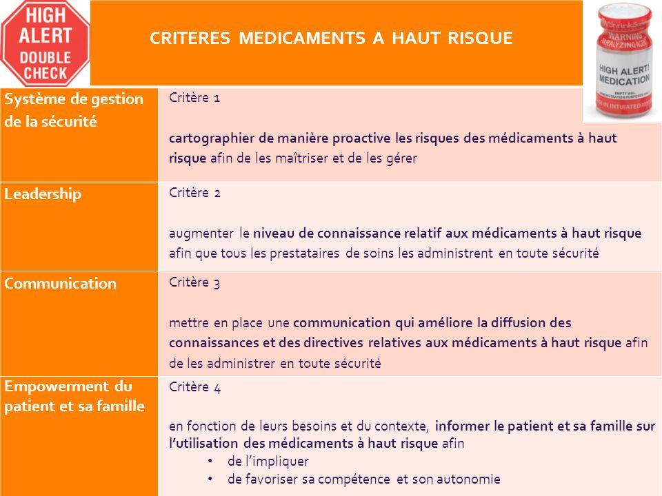 16 CRITERES MEDICAMENTS A HAUT RISQUE Système de gestion de la sécurité Critère 1 cartographier de manière proactive les risques des médicaments à hau
