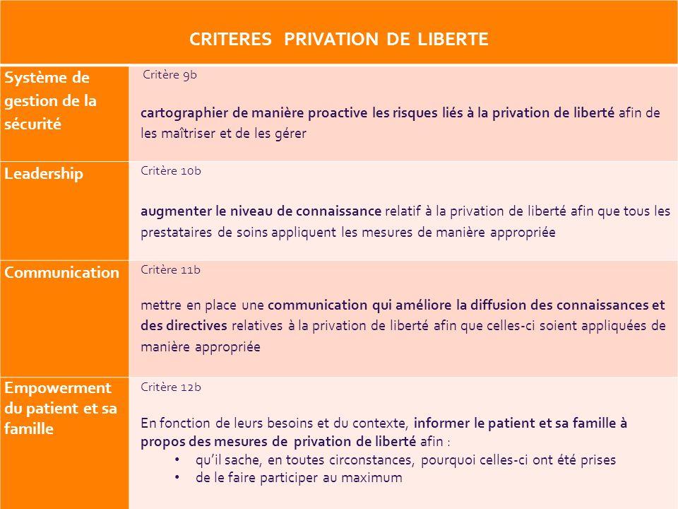 19 CRITERES PRIVATION DE LIBERTE Système de gestion de la sécurité Critère 9b cartographier de manière proactive les risques liés à la privation de li