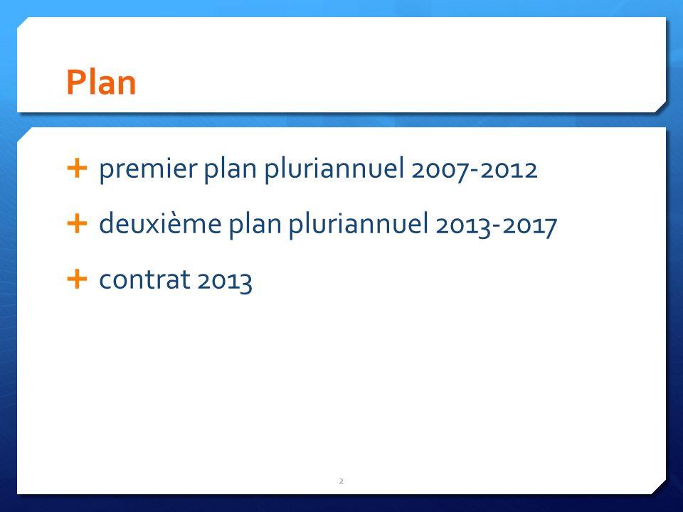 Plan premier plan pluriannuel 2007-2012 deuxième plan pluriannuel 2013-2017 contrat 2013 2