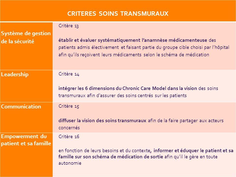 20 CRITERES SOINS TRANSMURAUX Système de gestion de la sécurité Critère 13 établir et évaluer systématiquement lanamnèse médicamenteuse des patients a