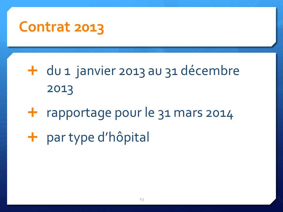 Contrat 2013 du 1 janvier 2013 au 31 décembre 2013 rapportage pour le 31 mars 2014 par type dhôpital 23