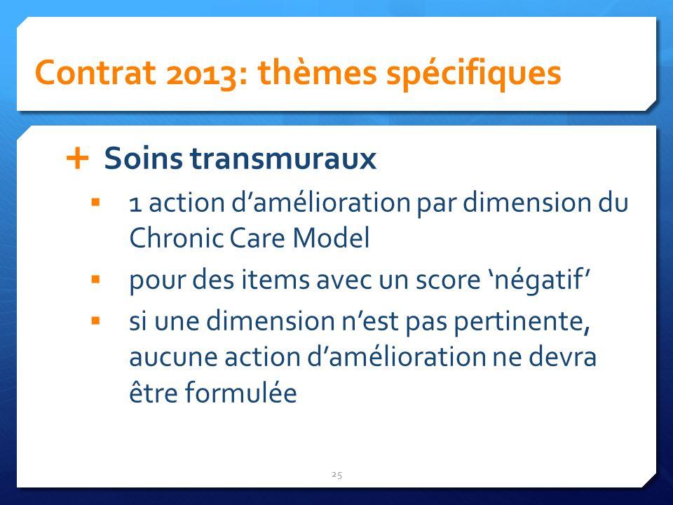 Contrat 2013: thèmes spécifiques 25 Soins transmuraux 1 action damélioration par dimension du Chronic Care Model pour des items avec un score négatif