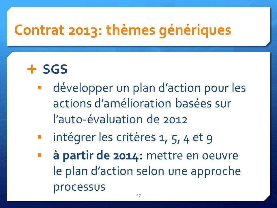 Contrat 2013: thèmes génériques 27 SGS développer un plan daction pour les actions damélioration basées sur lauto-évaluation de 2012 intégrer les crit
