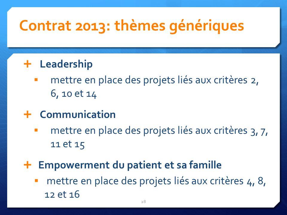 Contrat 2013: thèmes génériques 28 Leadership mettre en place des projets liés aux critères 2, 6, 10 et 14 Communication mettre en place des projets l