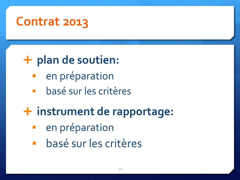 Contrat 2013 30 plan de soutien: en préparation basé sur les critères instrument de rapportage: en préparation basé sur les critères