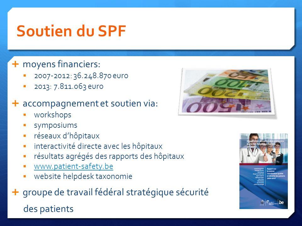 Soutien du SPF moyens financiers: 2007-2012: 36.248.870 euro 2013: 7.811.063 euro accompagnement et soutien via: workshops symposiums réseaux dhôpitau