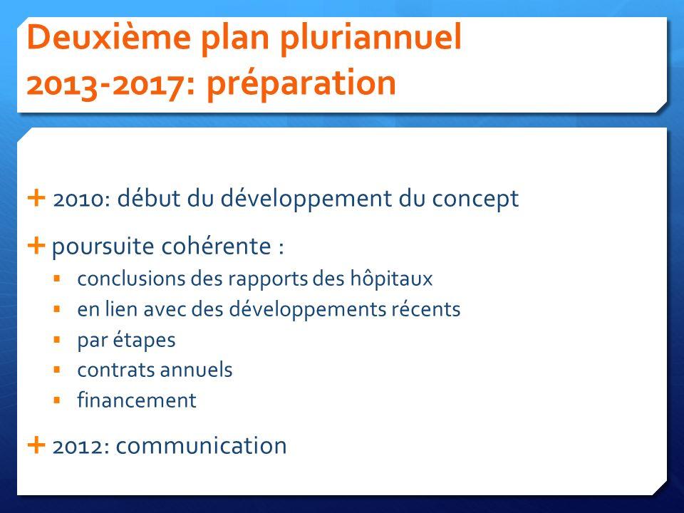 Deuxième plan pluriannuel 2013-2017: préparation 2010: début du développement du concept poursuite cohérente : conclusions des rapports des hôpitaux e